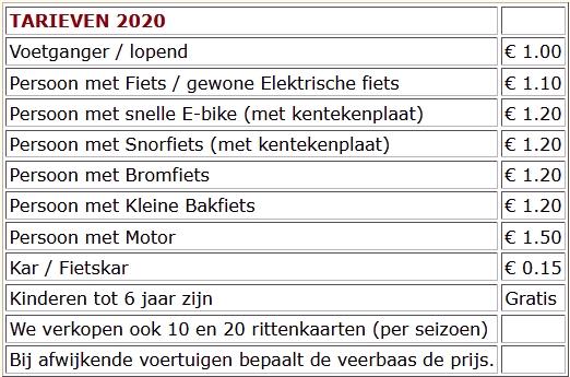 Tarieven 2020 - Versie 11mei2020