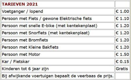 Tarieven 2021 Veerdienst Rheden